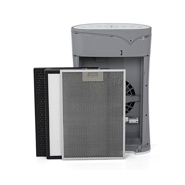 Zestaw Filtrów Hepa do oczyszczacza Warmtec AP200W